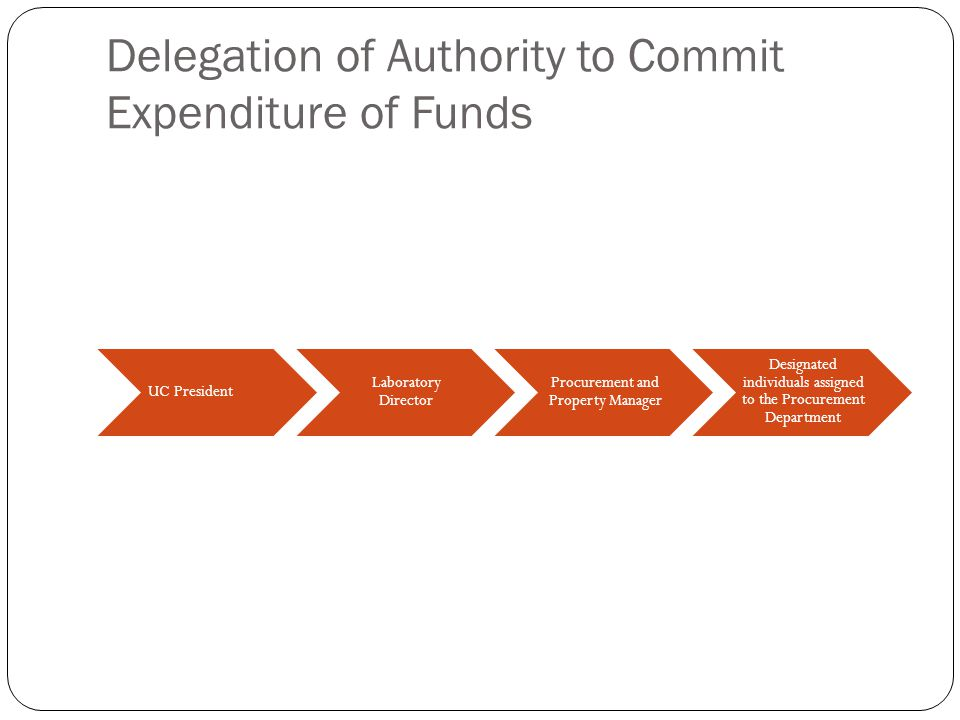 Delegation of Authority to Commit Expenditure of Funds