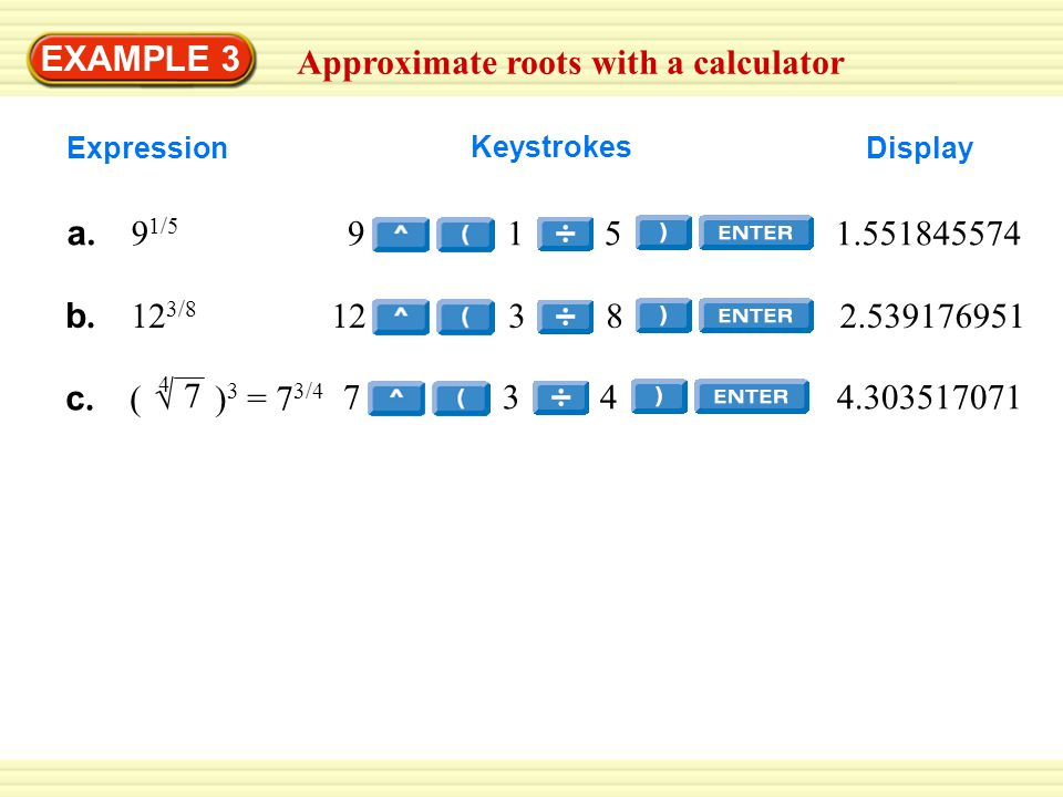 Approximate roots with a calculator
