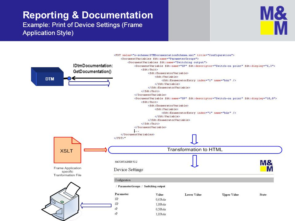 Reporting & Documentation Example: Print of Device Settings (Frame Application Style)