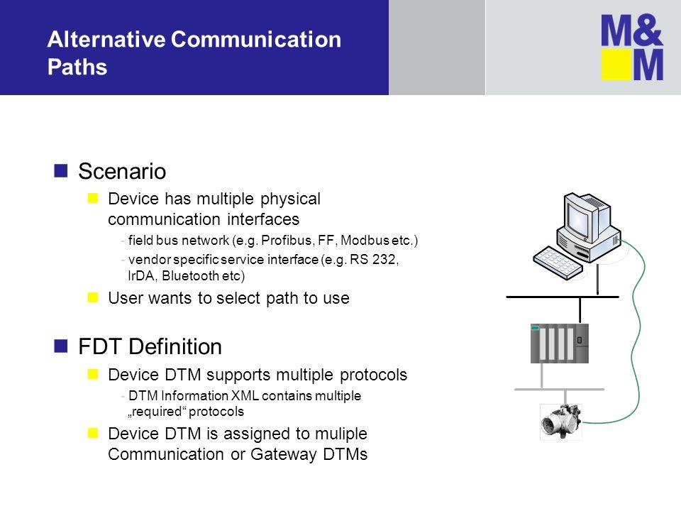 Alternative Communication Paths