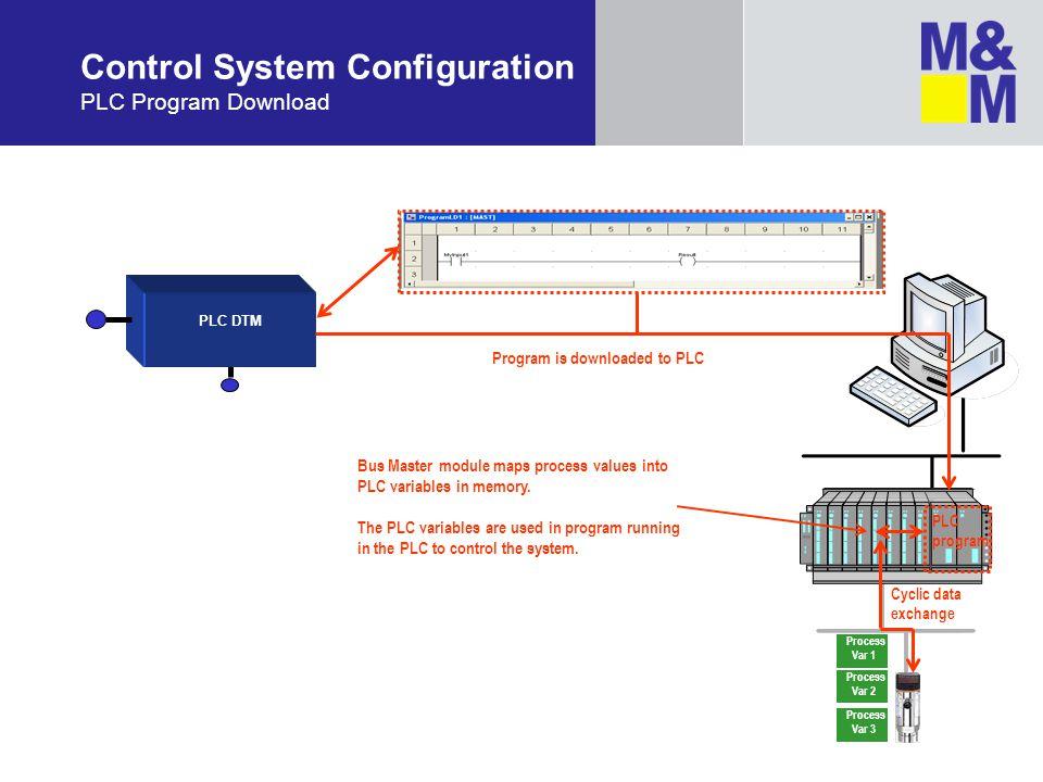 Control System Configuration PLC Program Download
