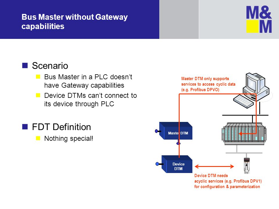 Bus Master without Gateway capabilities