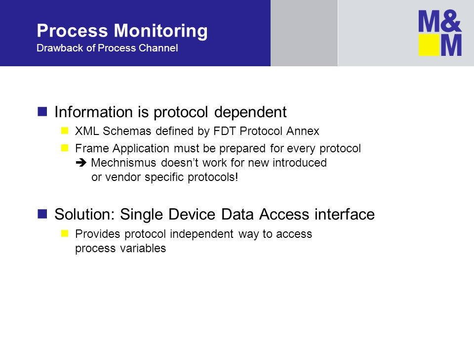 Process Monitoring Drawback of Process Channel