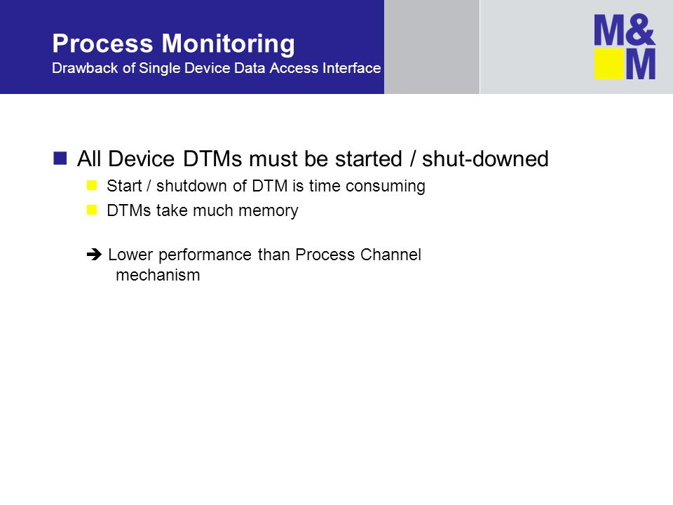 Process Monitoring Drawback of Single Device Data Access Interface