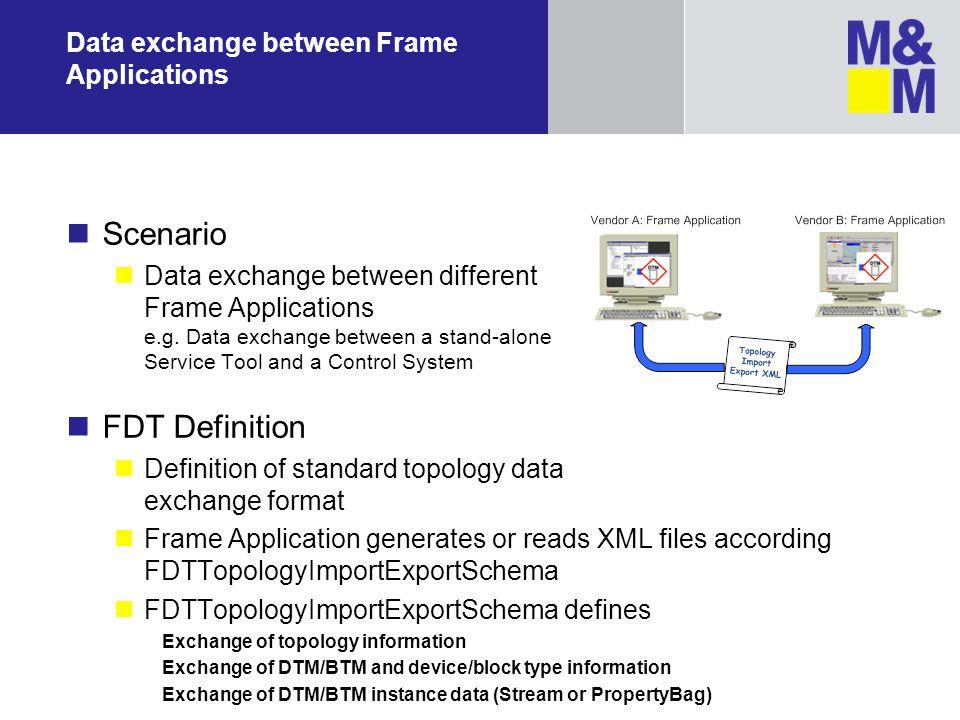 Data exchange between Frame Applications