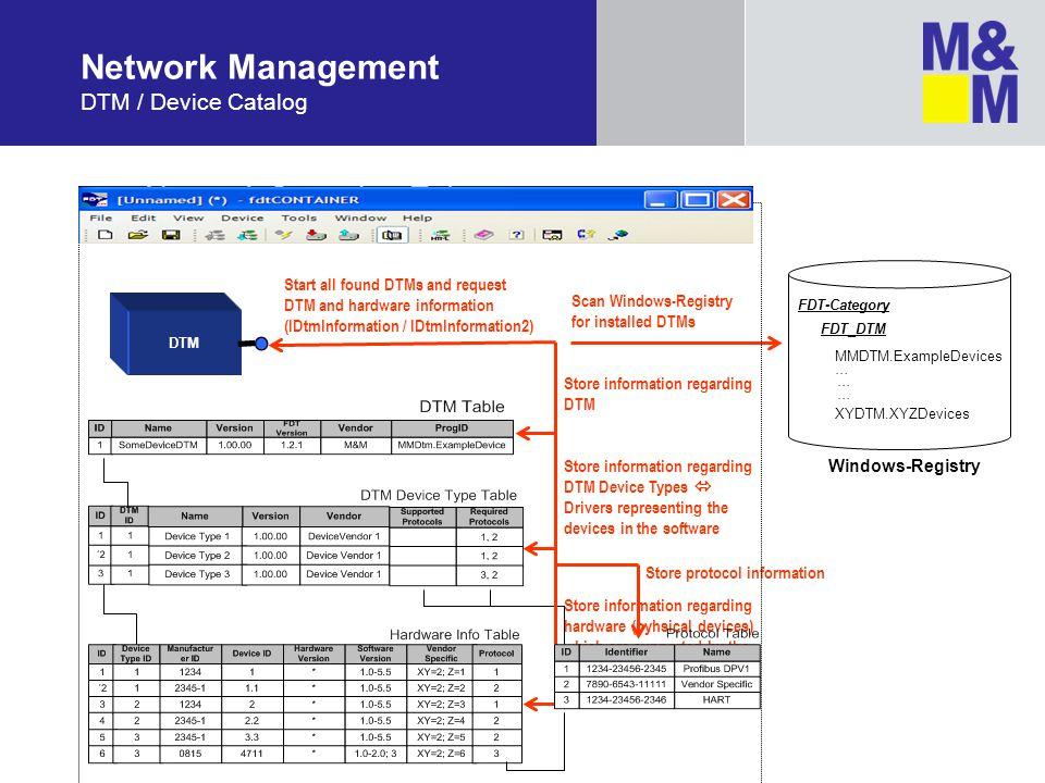 Network Management DTM / Device Catalog