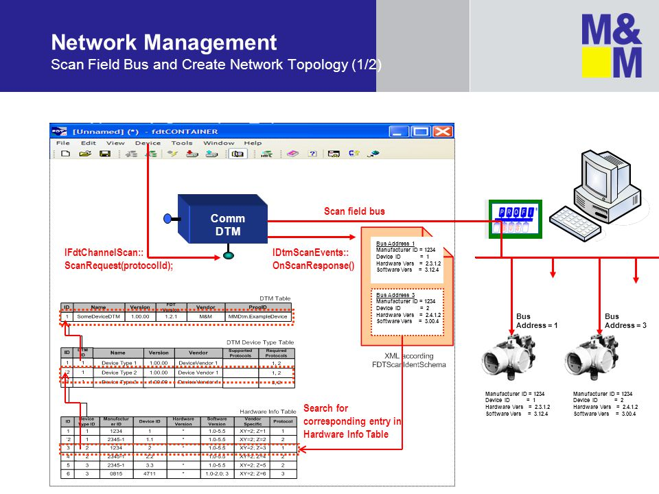 Network Management Scan Field Bus and Create Network Topology (1/2)
