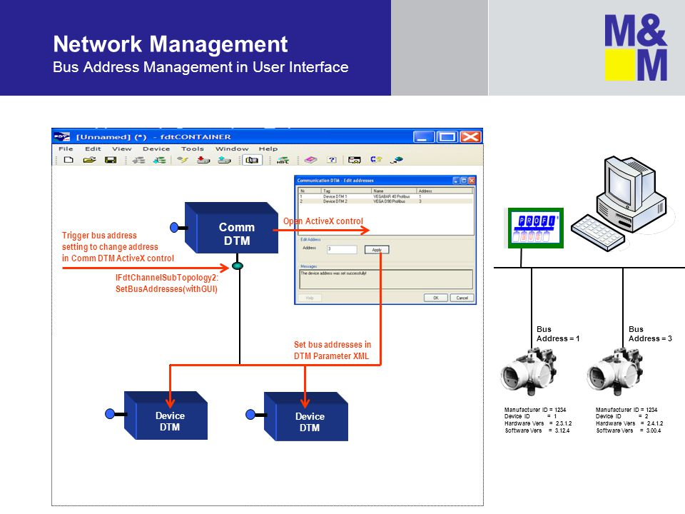 Network Management Bus Address Management in User Interface
