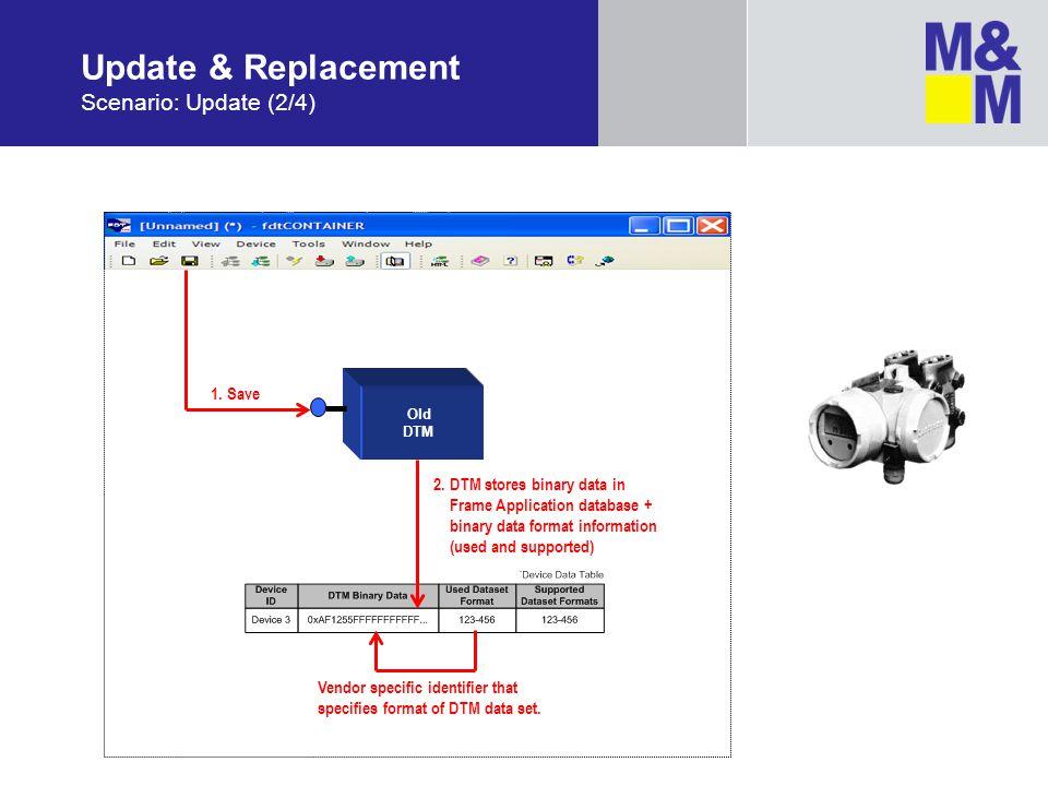 Update & Replacement Scenario: Update (2/4)