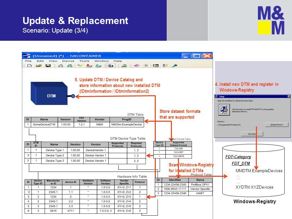 Update & Replacement Scenario: Update (3/4)