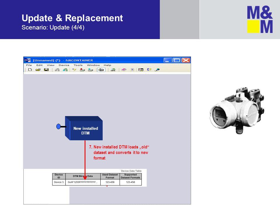 Update & Replacement Scenario: Update (4/4)