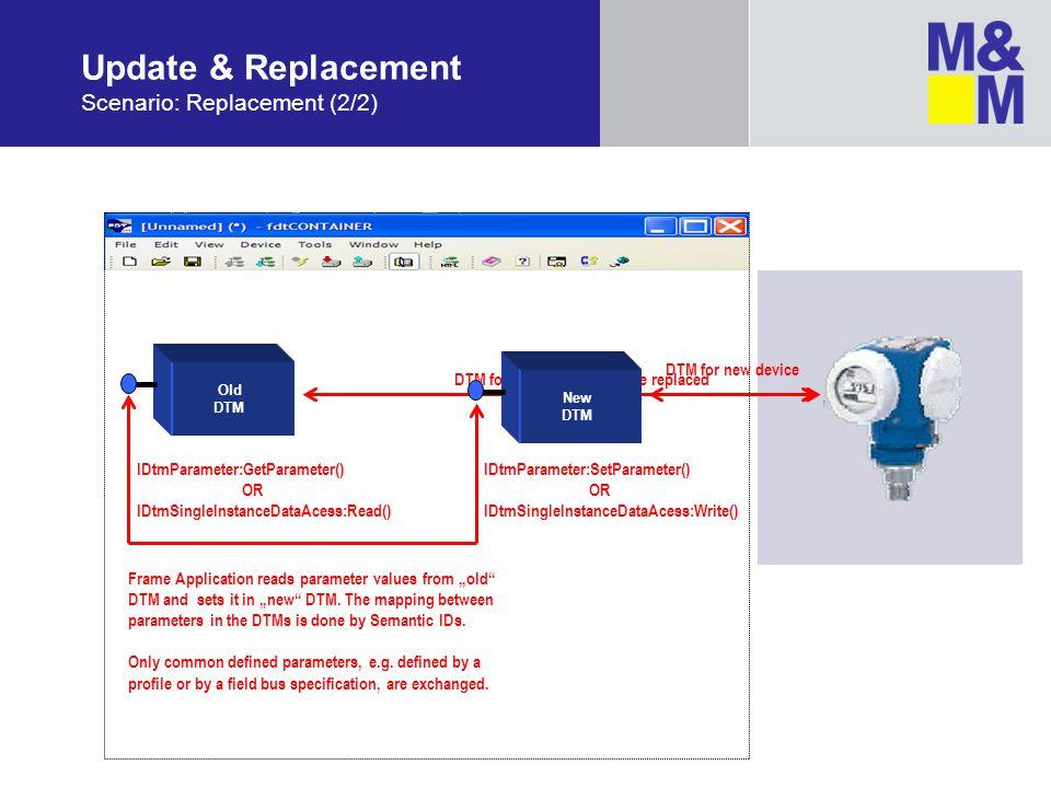 Update & Replacement Scenario: Replacement (2/2)