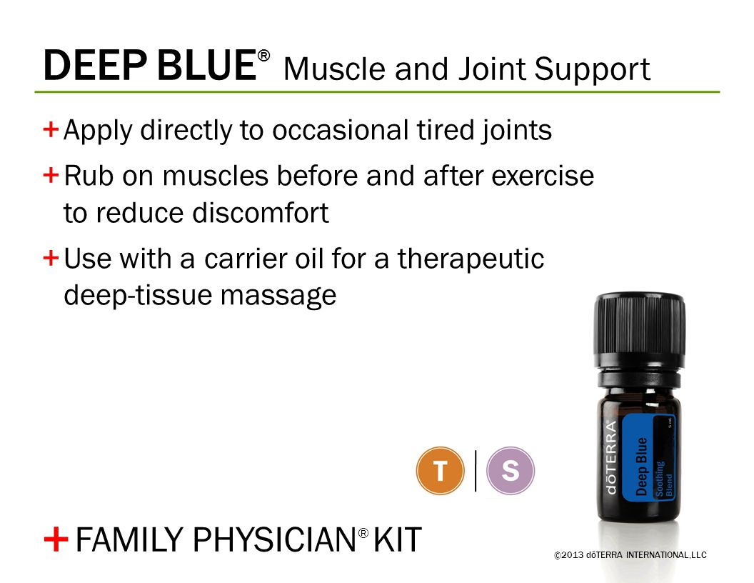 + DEEP BLUE® Muscle and Joint Support FAMILY PHYSICIAN® KIT