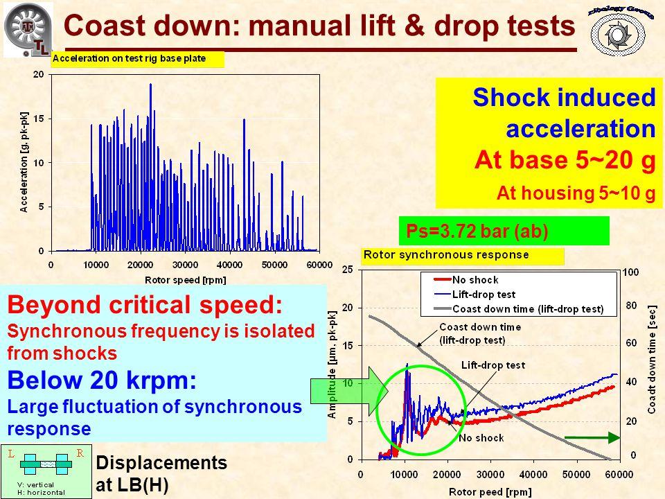 Coast down: manual lift & drop tests