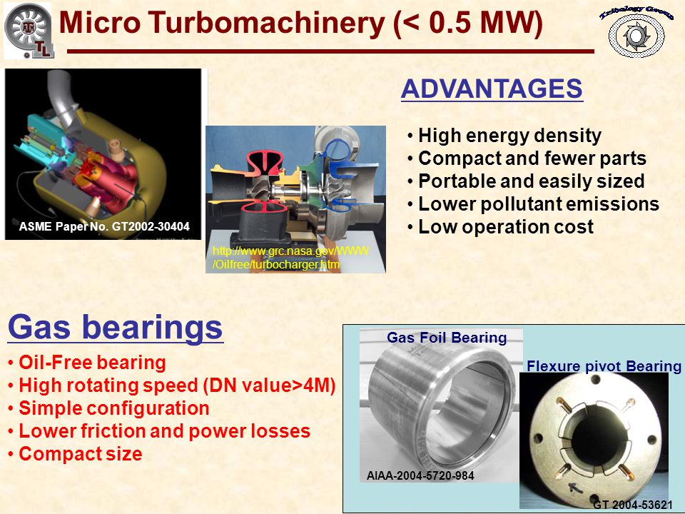 Gas bearings Micro Turbomachinery (< 0.5 MW) ADVANTAGES