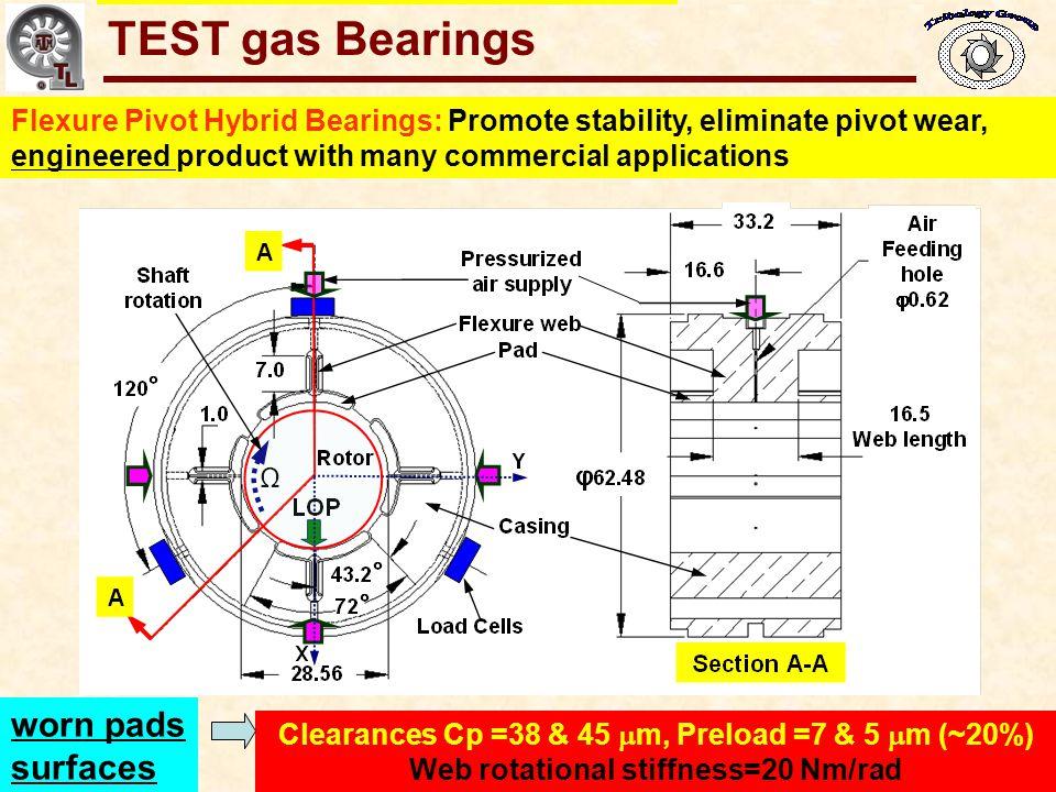TEST gas bearings TEST gas Bearings worn pads surfaces