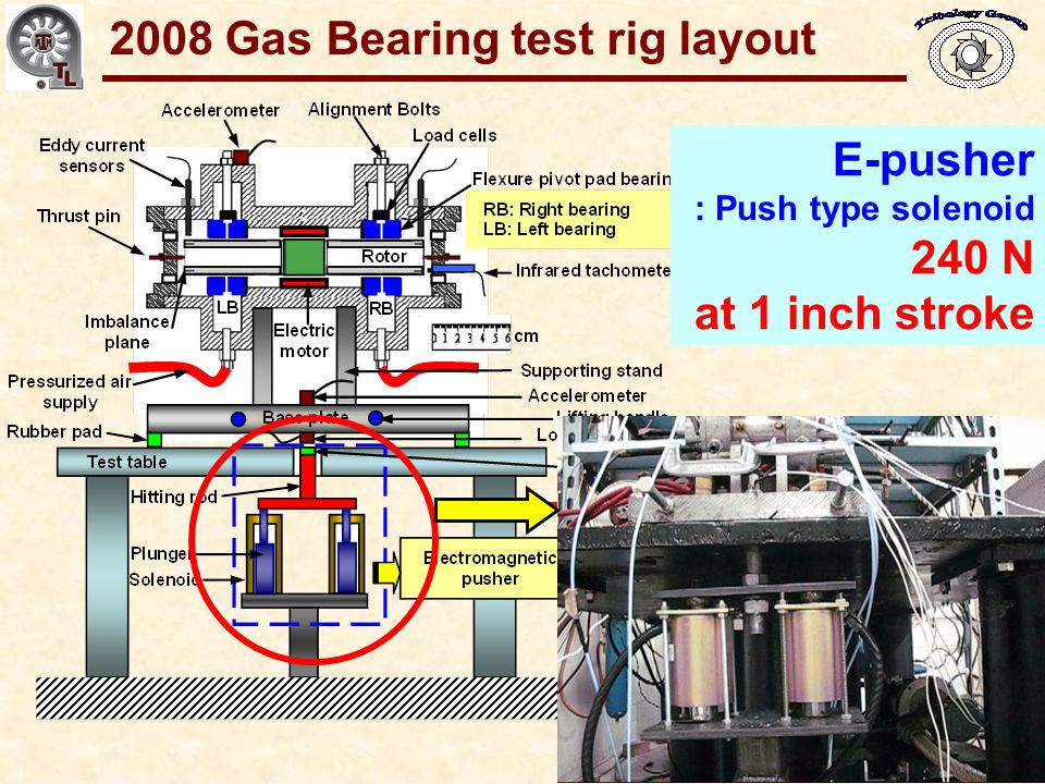2008 Gas Bearing test rig layout