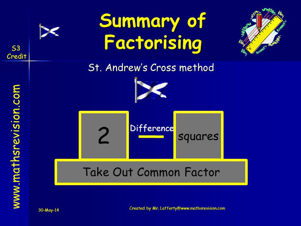 2 Summary of Factorising www.mathsrevision.com squares