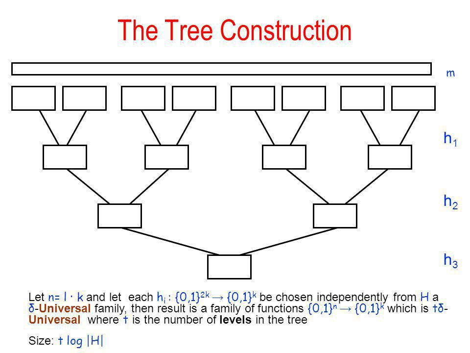 The Tree Construction h1 h2 h3 m