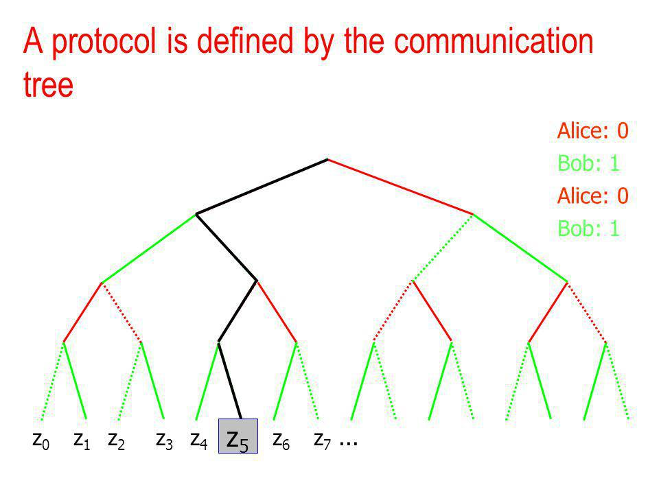 A protocol is defined by the communication tree