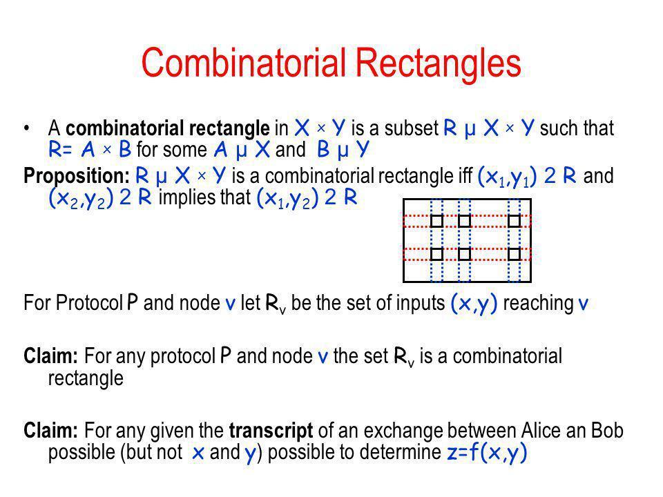 Combinatorial Rectangles
