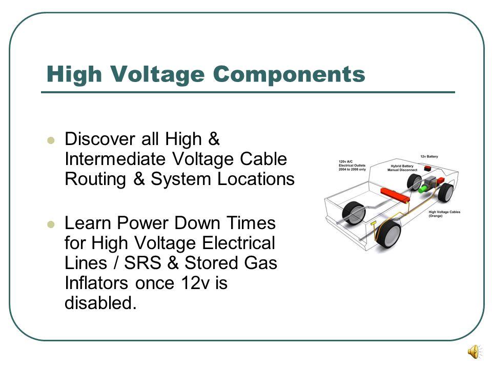 High Voltage Components