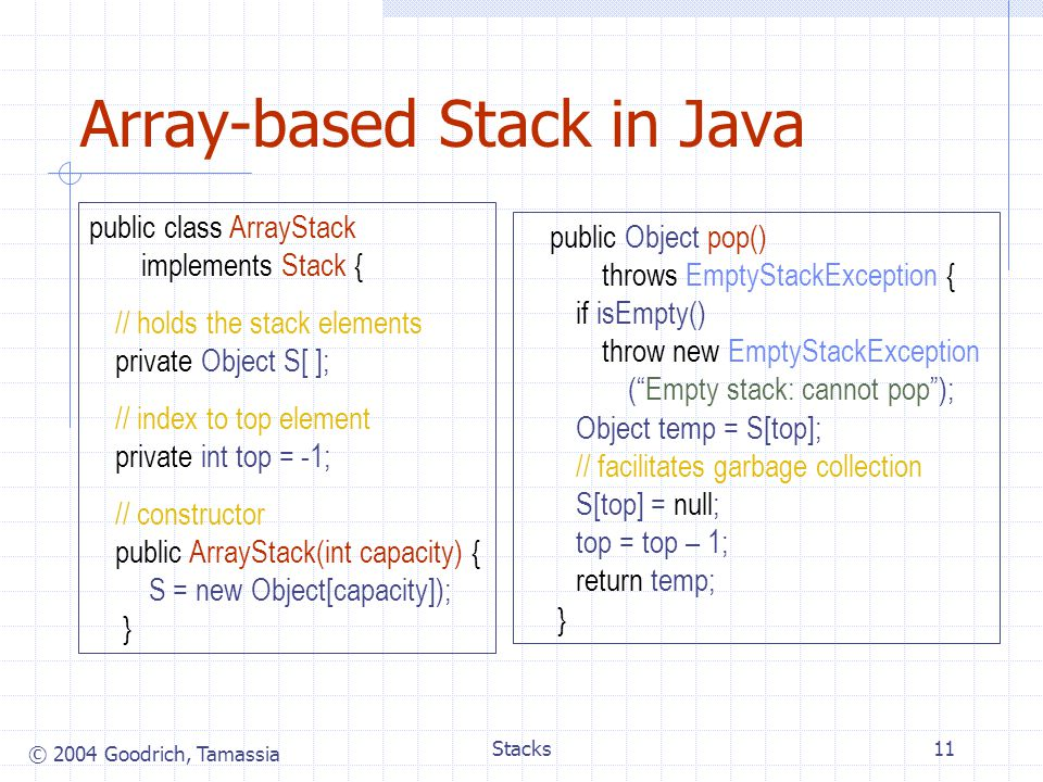 Array-based Stack in Java