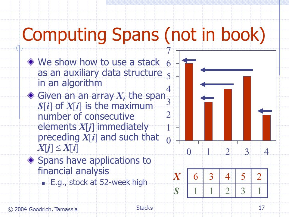 Computing Spans (not in book)