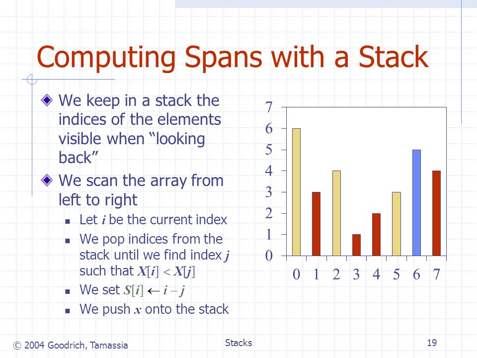 Computing Spans with a Stack