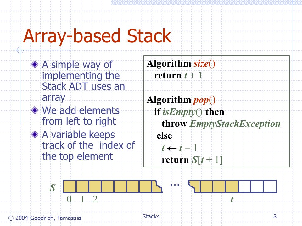 Array-based Stack Algorithm size() return t + 1 Algorithm pop()