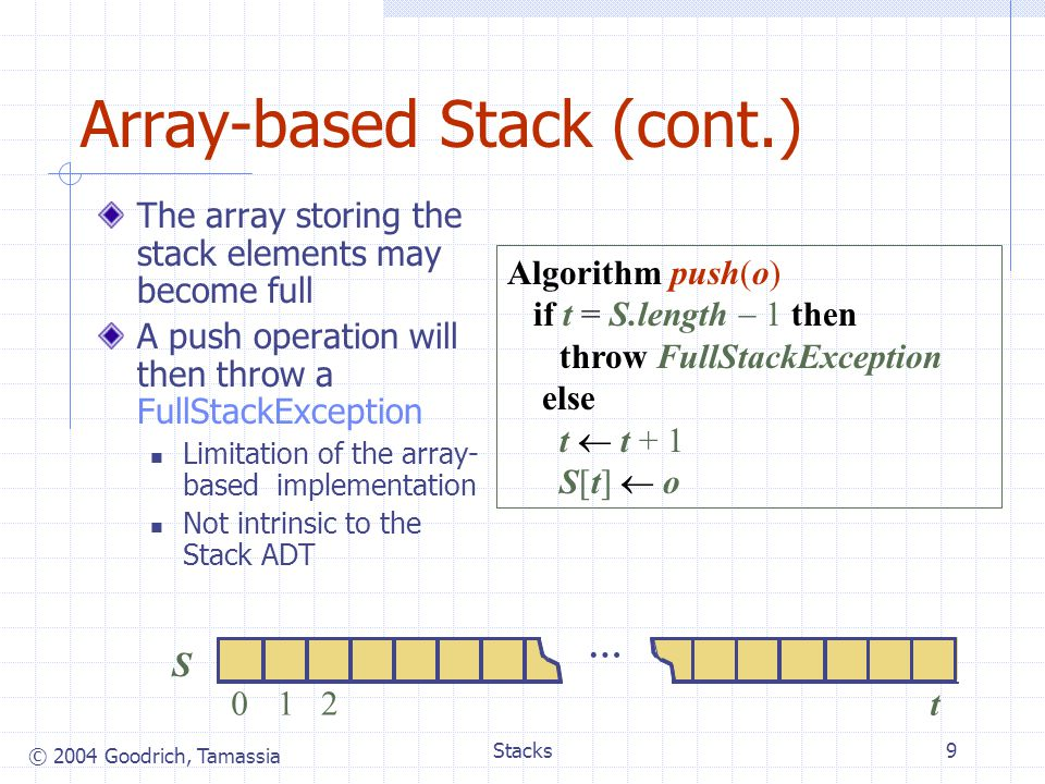 Array-based Stack (cont.)