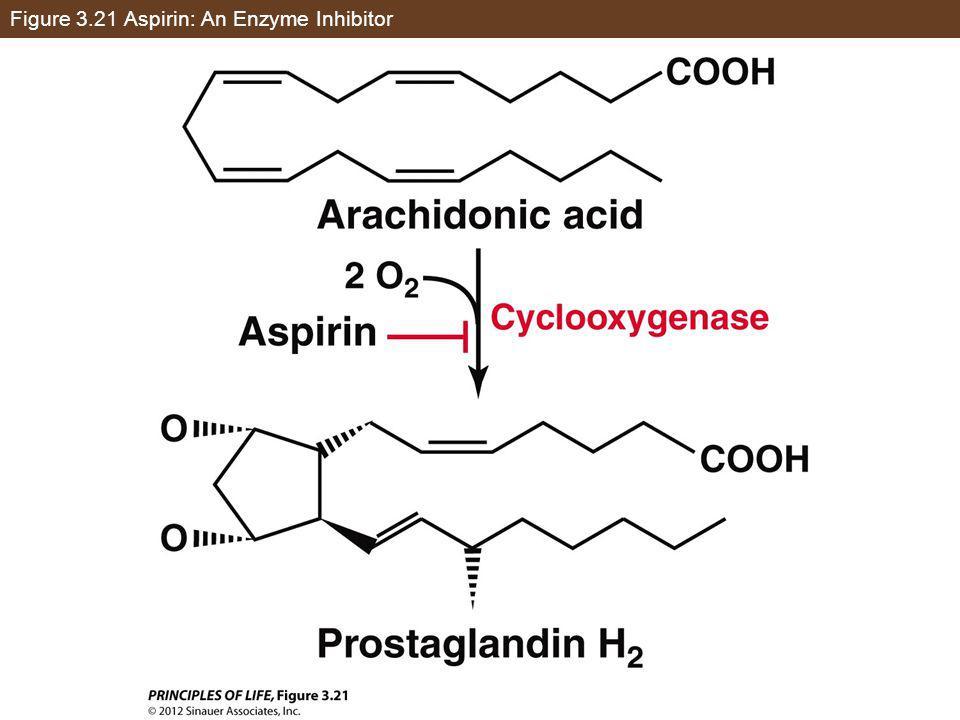 Figure 3.21 Aspirin: An Enzyme Inhibitor