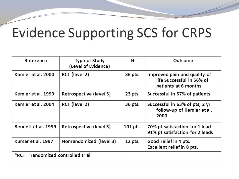 Evidence Supporting SCS for CRPS