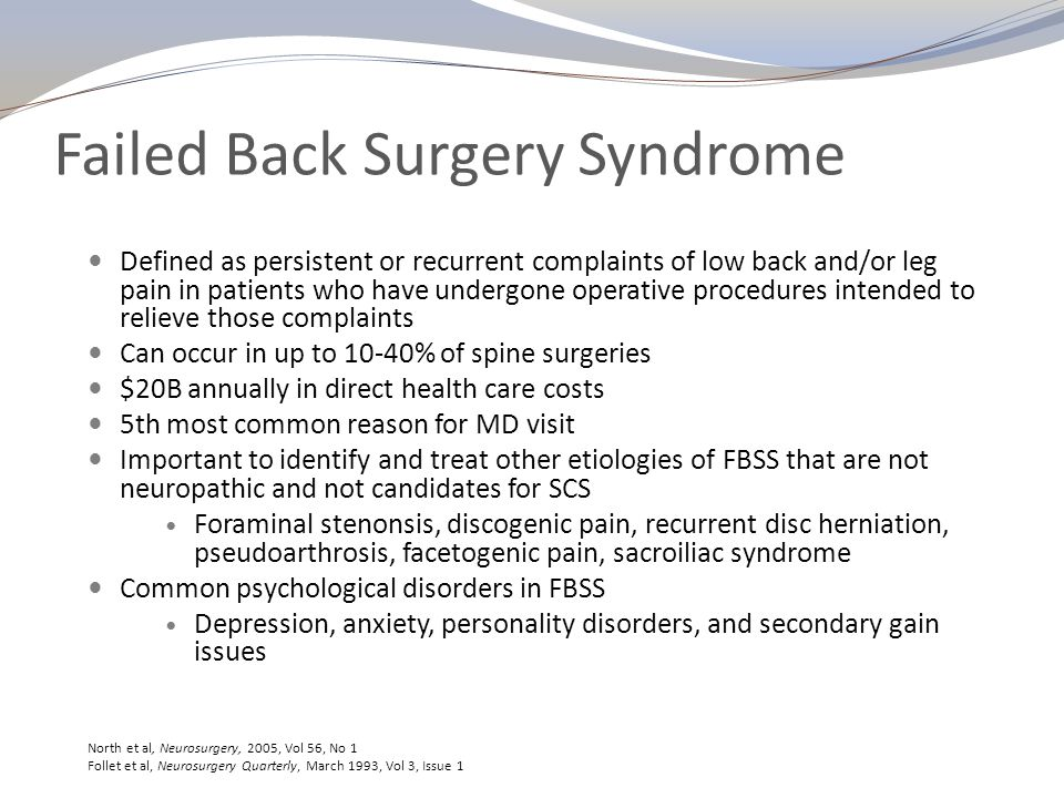 Failed Back Surgery Syndrome