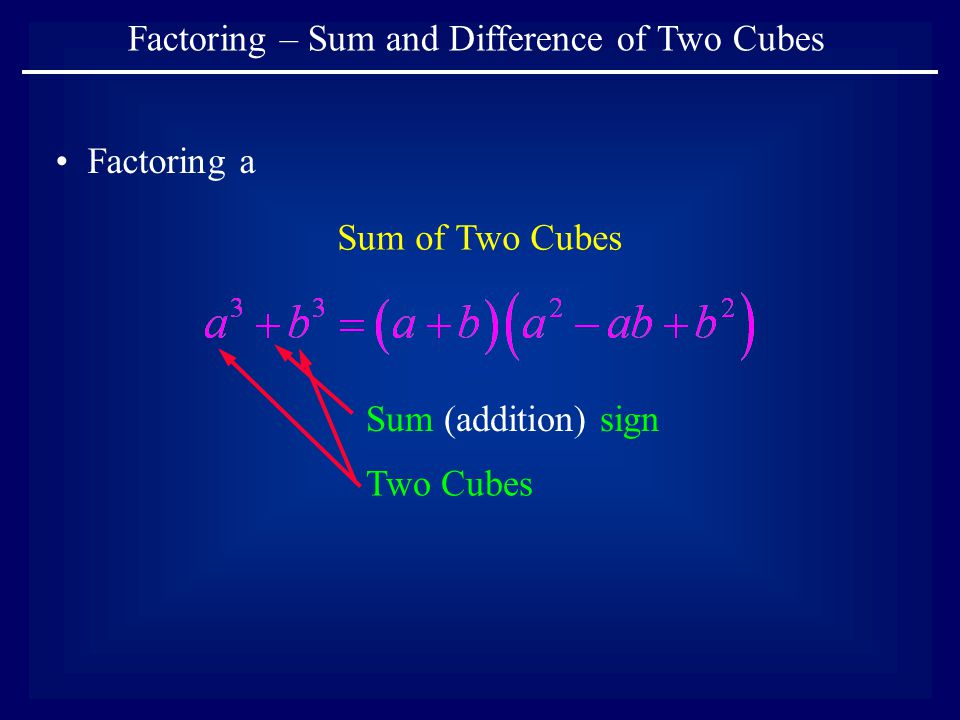 Factoring – Sum and Difference of Two Cubes