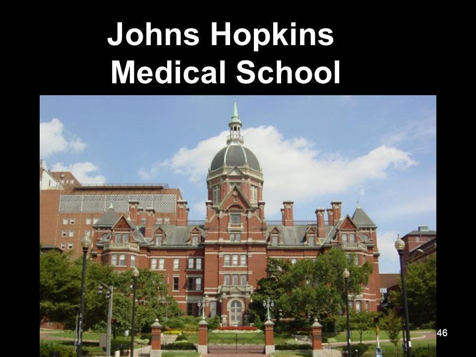Johns Hopkins Medical School