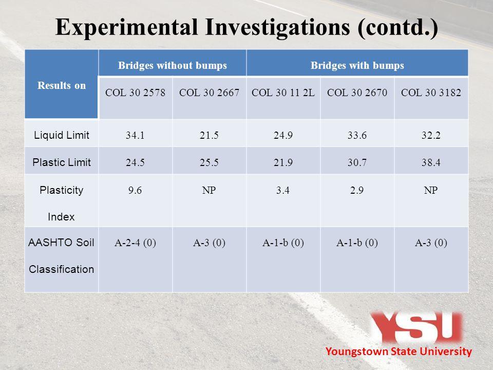 Experimental Investigations (contd.)