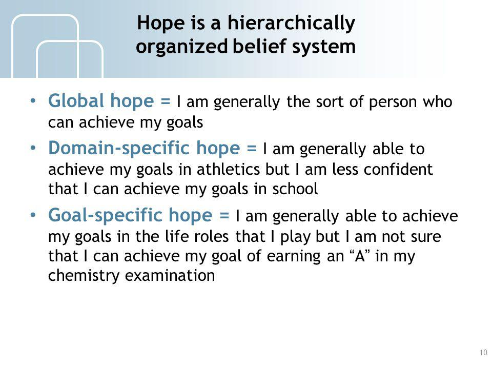 Hope is a hierarchically organized belief system