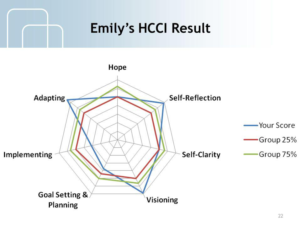 Emily's HCCI Result Heptagon, Heptangular 