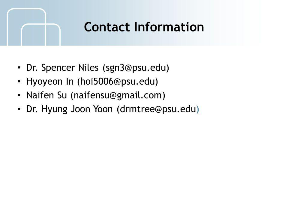 Contact Information Dr. Spencer Niles (sgn3@psu.edu) Hyoyeon In (hoi5006@psu.edu) Naifen Su (naifensu@gmail.com)