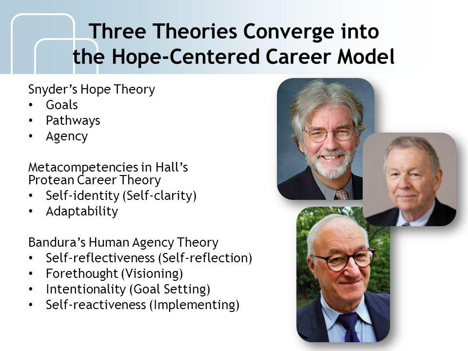 Three Theories Converge into the Hope-Centered Career Model