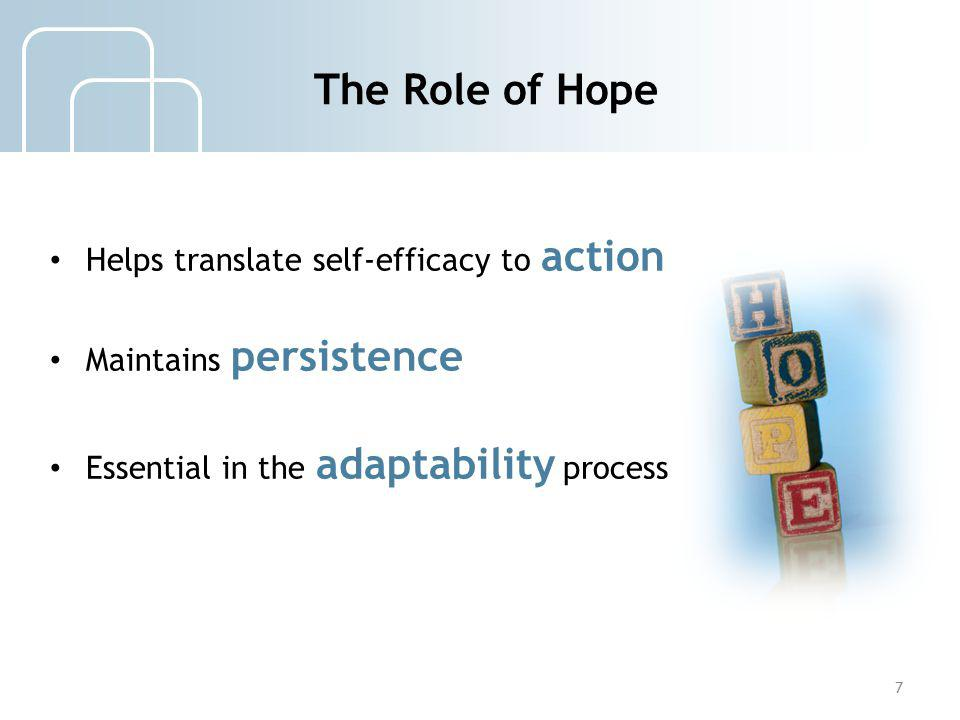 The Role of Hope Helps translate self-efficacy to action