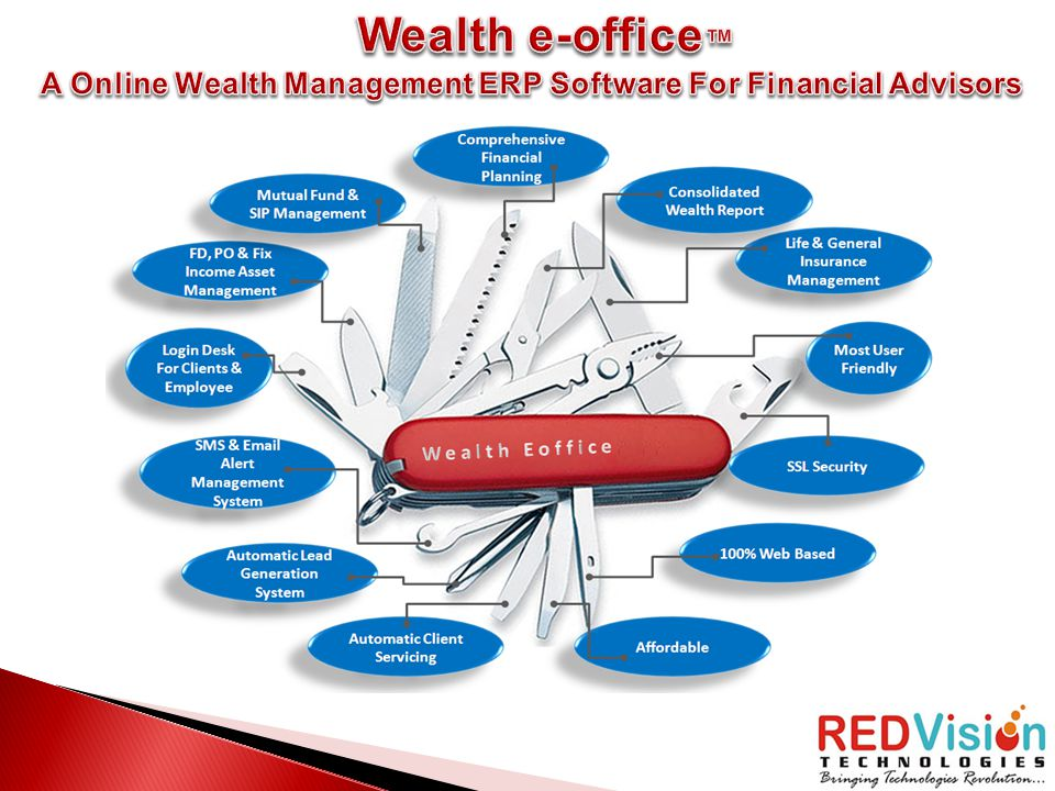 A Online Wealth Management ERP Software For Financial Advisors