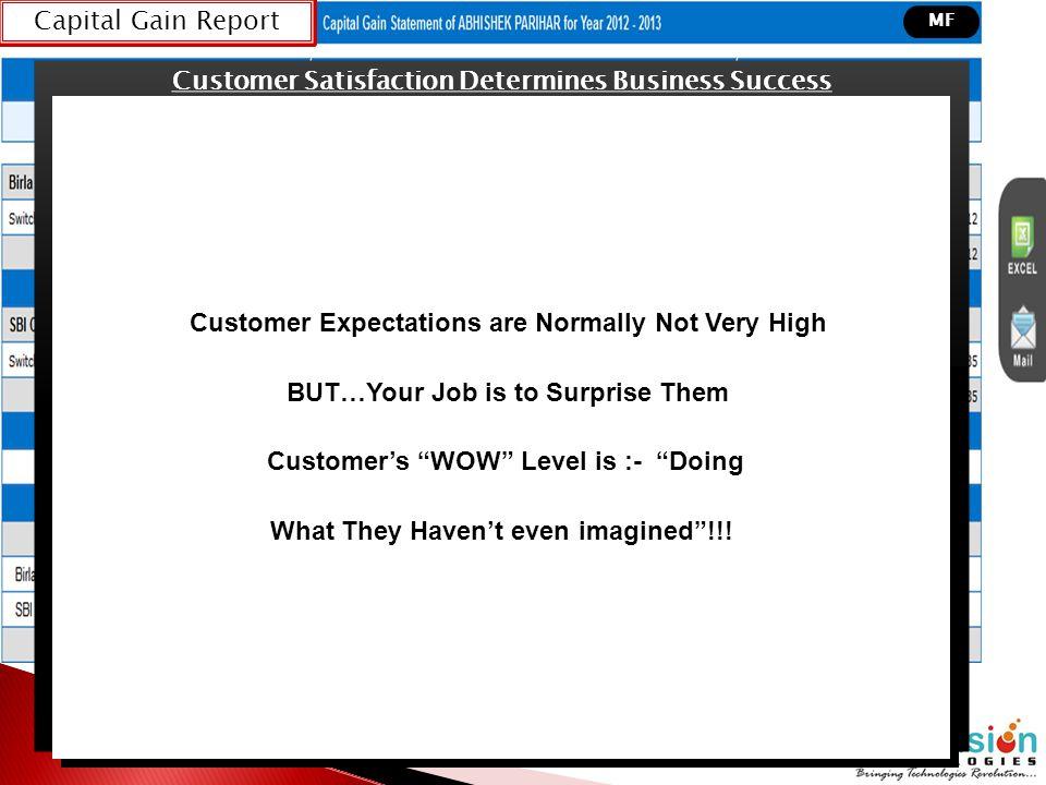 Customer Satisfaction Determines Business Success