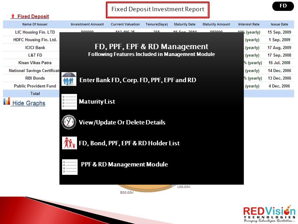 FD, PPF, EPF & RD Management