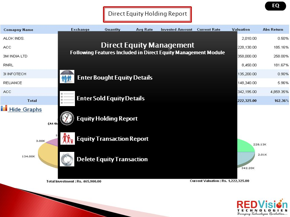 Direct Equity Management