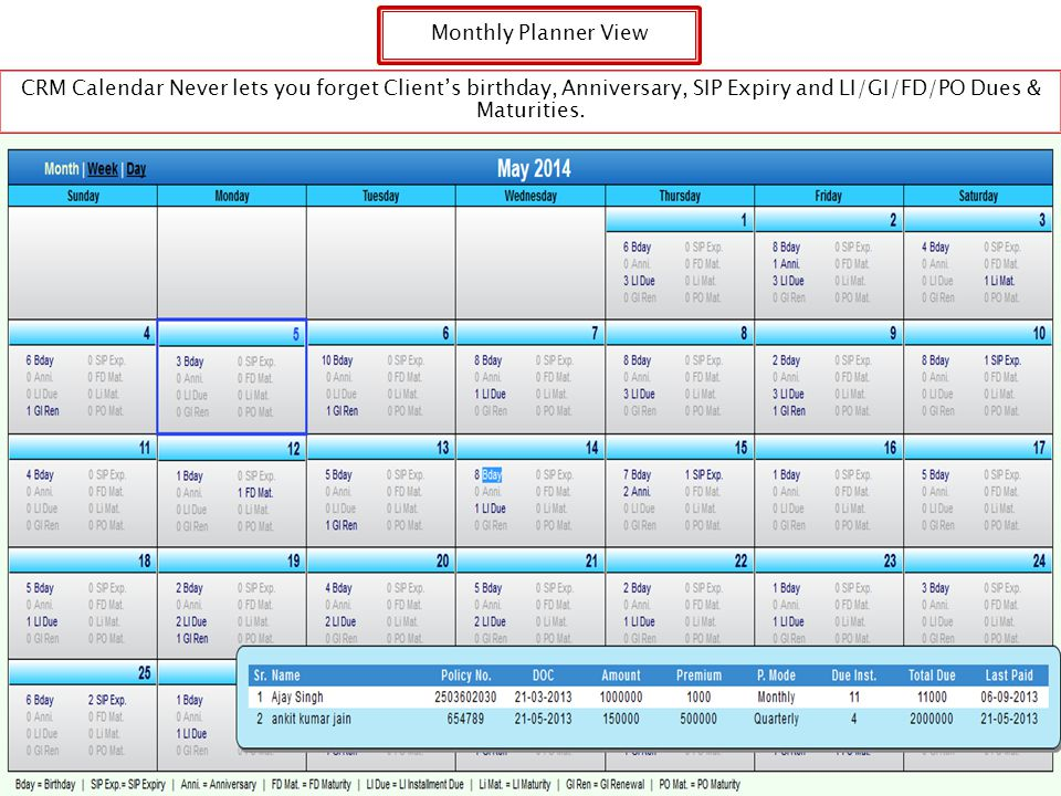 Monthly Planner View CRM Calendar Never lets you forget Client's birthday, Anniversary, SIP Expiry and LI/GI/FD/PO Dues & Maturities.