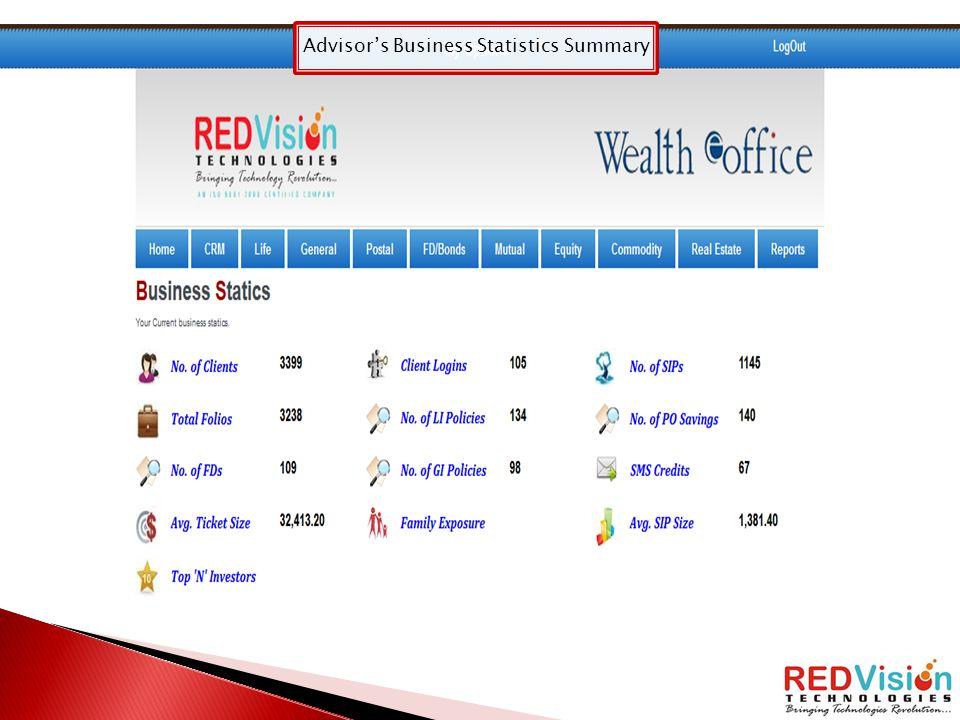 Advisor's Business Statistics Summary