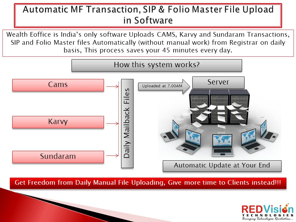 Automatic MF Transaction, SIP & Folio Master File Upload in Software