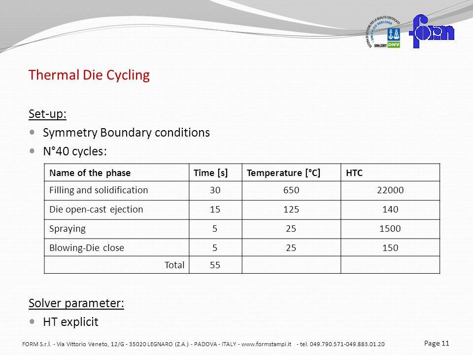 Thermal Die Cycling Set-up: Symmetry Boundary conditions N°40 cycles: